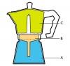 Kávovar Bialetti VENUS 2
